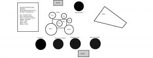 SSAS, Stageplan